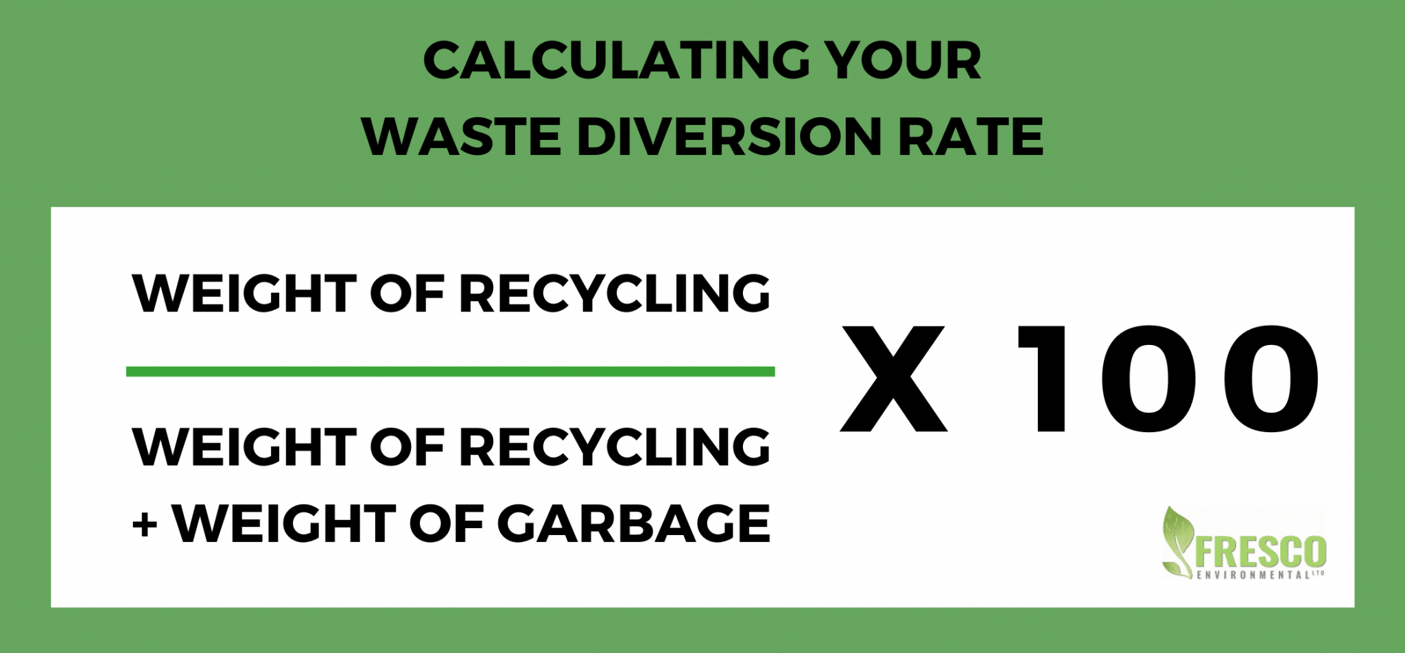 formula for calculating your Waste Diversion Rate